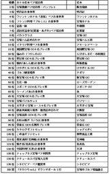 平成21年度 賞品リスト(09・10〜)