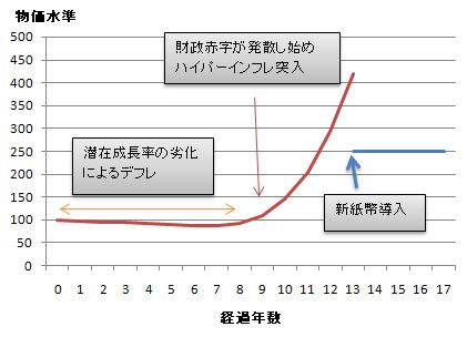 http://image.blog.livedoor.jp/kazu_fujisawa/imgs/6/0/608545b9.PNG