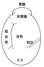 シォイ・hspace=5