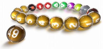 数珠型リモコン01