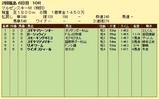 第10S:07月1週 泥@ガーシュウィン 競争成績