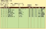 第5S:1月4週 AJCC 競争成績