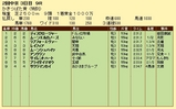 第8S:6月1週 泥@ディスクロージャー 競争成績