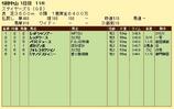 第10S:12月2週 ステイヤーズS 競争成績