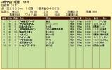 第7S:3月5週 日経賞 競争成績