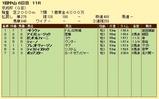第8S:1月3週 京成杯 競争成績