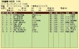第14S:07月2週 スパーキングレディーC 成績