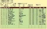 第9S:12月2週 とちぎマロニエC 競争成績