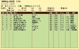 第6S:1月4週 AJCC 競争成績