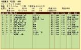 第12S:02月4週 クイーンC 成績