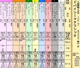 第10S:03月5週 ドバイシーマクラシック 出馬表