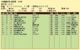 第4S:9月5週 東京盃 競争成績