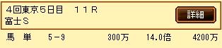 第4S:10月4週 富士S 的中馬券