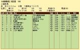 第9S:09月4週 泥@シンドゥリ 競争成績