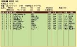 第6S:8月4週 札幌記念 競争成績