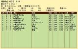 第4S:12月3週 朝日杯FS 競争成績
