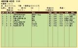 第6S:10月3週 秋華賞 競争成績