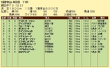 第12S:12月3週 朝日杯FS 成績