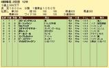 第10S:07月3週 泥@ガーシュウィン 競争成績