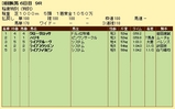 第6S:9月1週 泥@クローダロッサ 競争成績