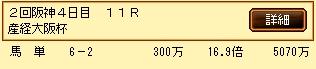 第5S:4月1週 産経大阪杯 的中馬券