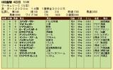第15S:07月4週 マーキュリーC 成績