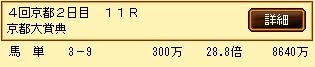 第6S:10月2週 京都大賞典 的中馬券