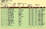 第16S:01月4週 川崎記念 成績