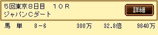 第9S:12月1週 ジャパンカップダート 的中馬券