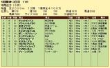 第12S:12月3週 鳴尾記念 成績