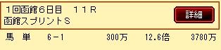 第10S:07月1週 函館スプリントS 的中馬券