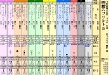 第12S:07月1週 函館スプリントS