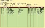 第5S:9月5週 東京盃 競争成績
