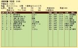 第5S:2月4週 京都記念 競争成績