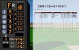 検証@紛れ 1着馬0.7秒↓ 2着馬0.5秒↑