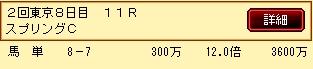 第7S:5月3週 京王杯スプリングC 的中馬券