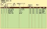 第10S:09月4週 泥@ディアーリウム 競争成績