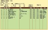 第15S:01月3週 京成杯 成績