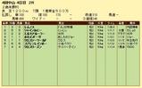 第9S:09月4週 泥@レムノス 競争成績