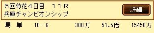 第5S:5月1週 兵庫チャンピオンシップ 的中馬券