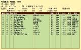 第6S:11月3週 泥@コンポジション 競争成績