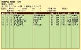 第11S:04月1週 泥@ウールヴルーン 競争成績