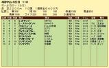 第10S:09月5週 オールカマー 競争成績