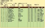 第10S:09月5週 東京盃 競争成績