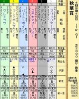 第16S:10月3週 秋華賞