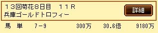 第8S:12月5週 兵庫ゴールドトロフィー 的中馬券