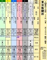 第15S:02月1週 東京新聞杯