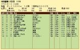 第9S:08月3週 クラスターC 競争成績