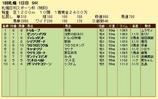 第8S:8月3週 泥@ディレッタント 競争成績