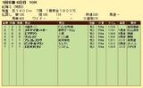 第9S:01月3週 泥@ベルリーニ 競争成績